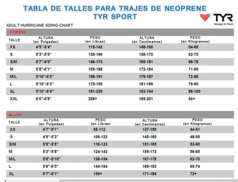traje-de-neoprene-triatlon-hombre-mujer-tyr-hurricane-c1-D_NQ_NP_945289-MLA26932852931_022018-F